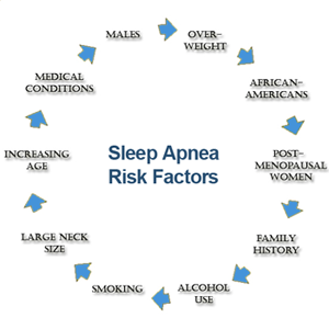 history of redmed and developments for sleep apnea Resmed is a global manufacturer of cpap masks, machines and other products that diagnose, treat or help manage sleep-disordered breathing (particularly sleep apnea), chronic obstructive.