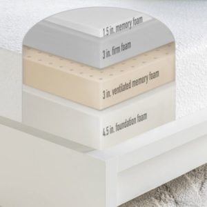 typically memory foam mattresses will contain multiple layers of foam what varies between the layers is their density