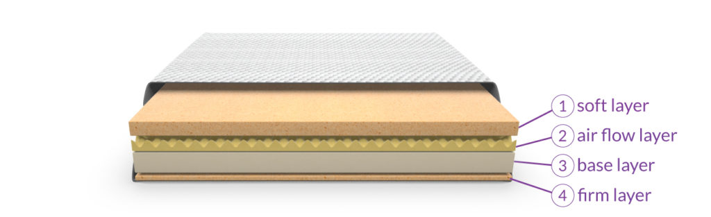 Layla Mattress Layers