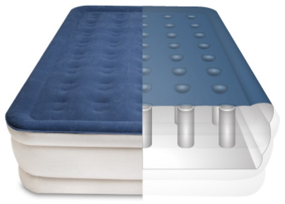 Best Temporary Air Mattresses Mattresshelporg