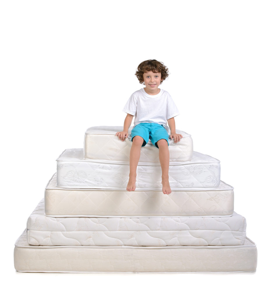 Choosing the right mattress size for you child